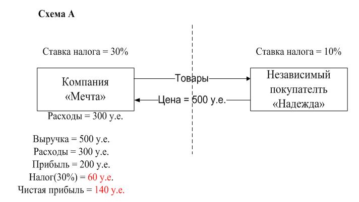 adapt-trans-004