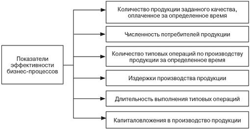 анализ корпоративной культуры курсовая работа