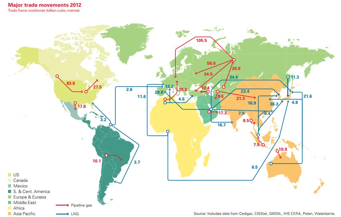Ценообразование в международной торговле природным газом
