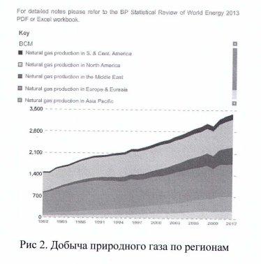 Структура и основные тенденции развития топливно-энергетического комплекса в мировой экономике