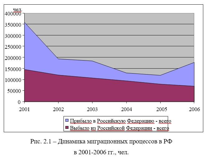 Глобализация мировой экономики и ее влияние на экономику России